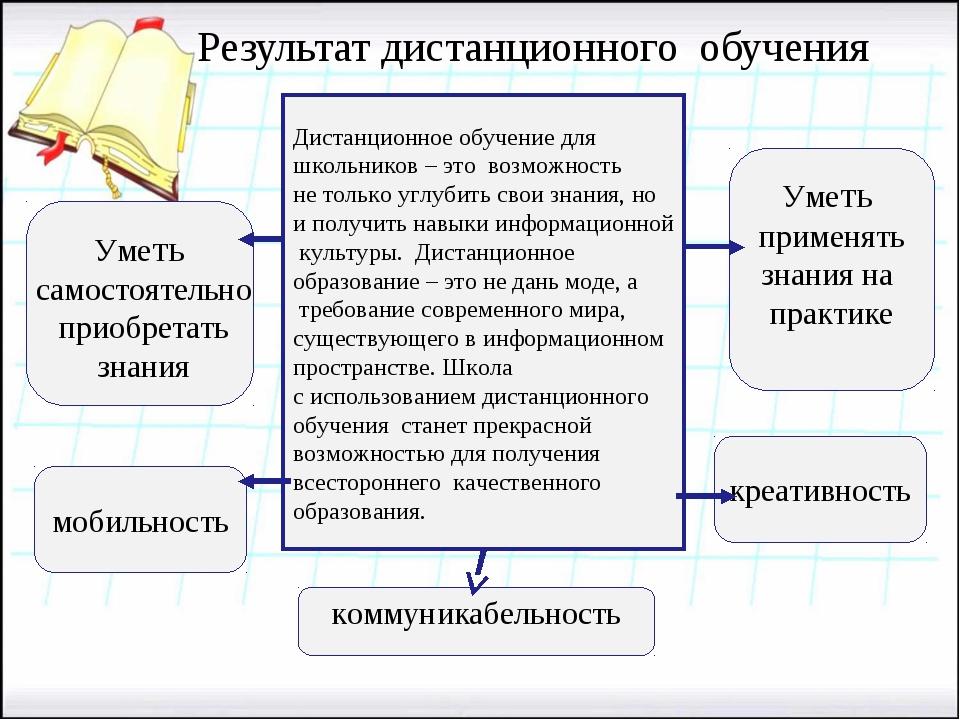 Результат дистанционного обучения Дистанционное обучение для школьников – эт...