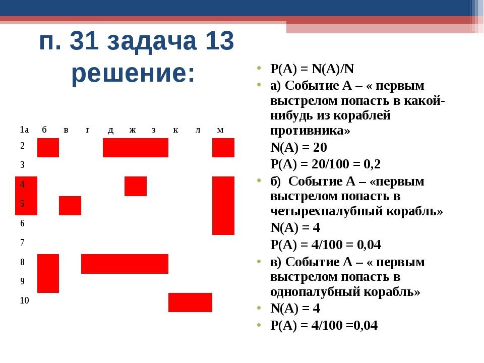 п. 31 задача 13 решение: Р(А) = N(A)/N а) Событие А – « первым выстрелом поп...