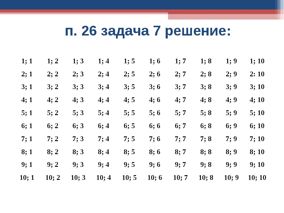 п. 26 задача 7 решение: 1; 11; 21; 31; 41; 51; 61; 71; 81; 91; 10 2;...