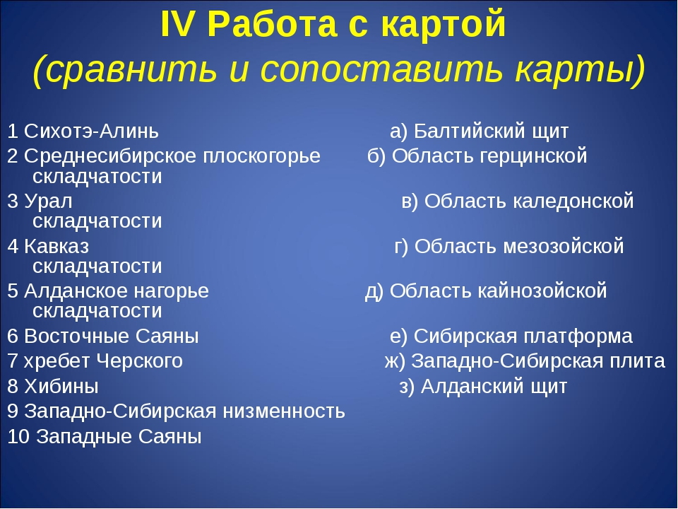 IV Работа с картой (сравнить и сопоставить карты) 1 Сихотэ-Алинь а) Балтийски...