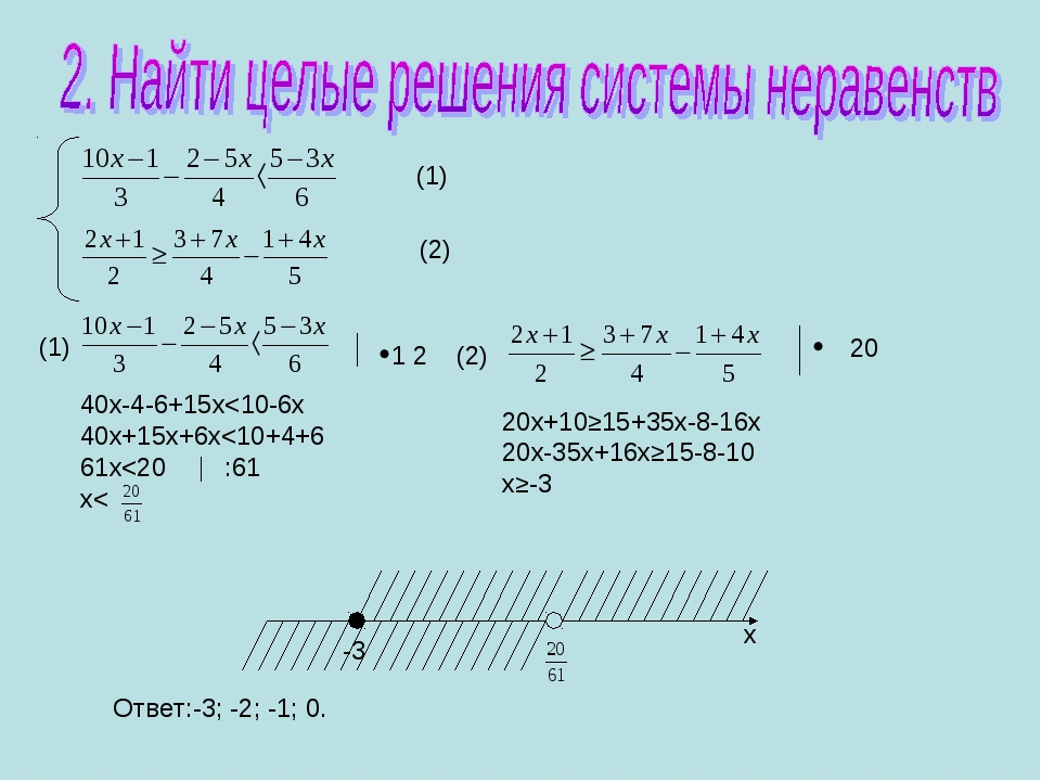 (1) (2) Ответ:-3; -2; -1; 0.