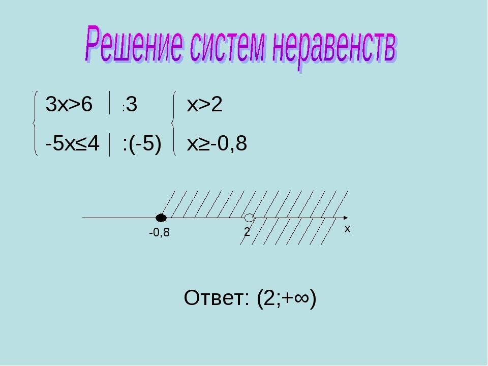 х 2 -0,8 Ответ: (2;+∞)
