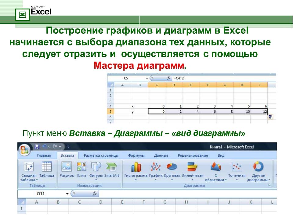 Пункт меню Вставка – Диаграммы – «вид диаграммы»