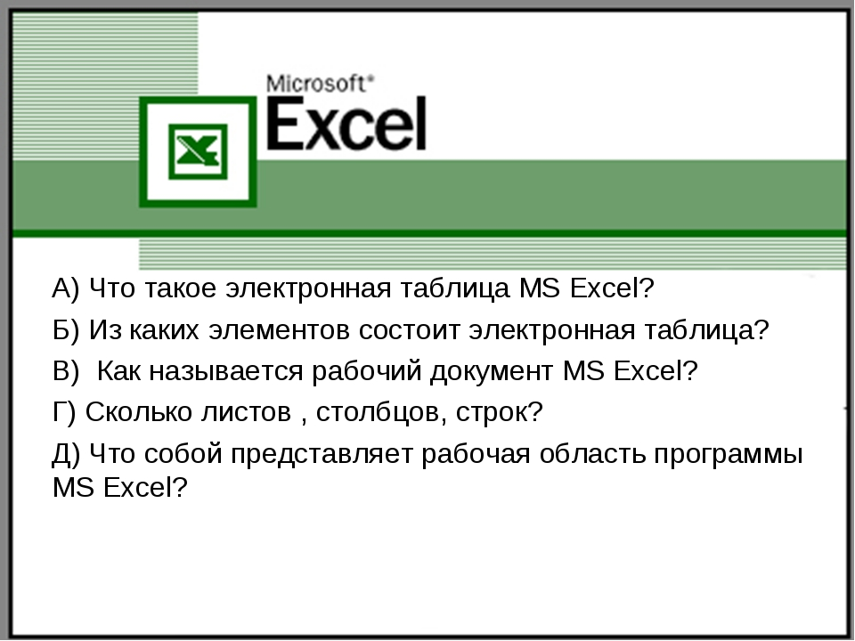 Блиц-опрос: А) Что такое электронная таблица MS Excel? Б) Из каких элементов...