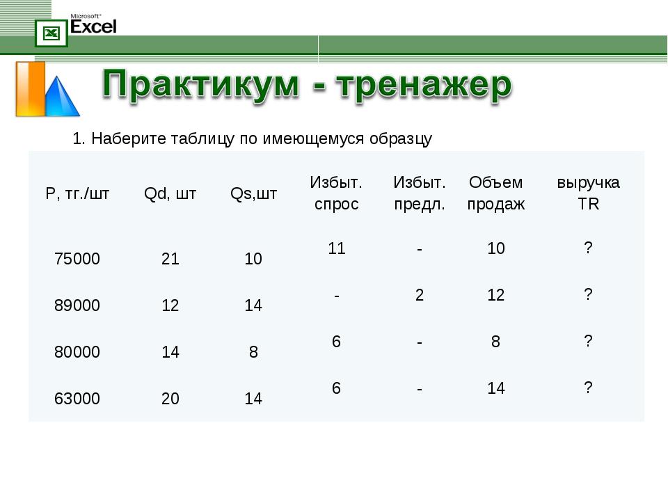 1. Наберите таблицу по имеющемуся образцу Р, тг./штQd, штQs,штИзбыт. спрос...