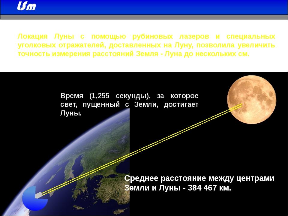 Локация Луны с помощью рубиновых лазеров и специальных уголковых отражателей...