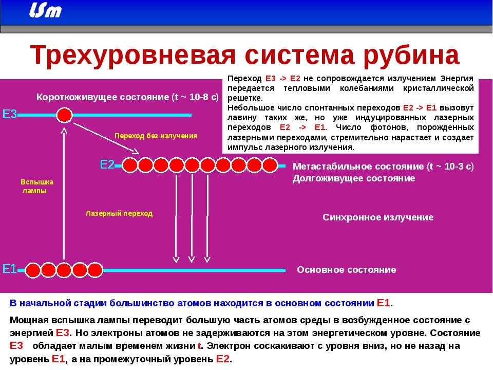 Е1 Е3 Е2 Короткоживущее состояние (t ~ 10-8 c) Метастабильное состояние (t ~...