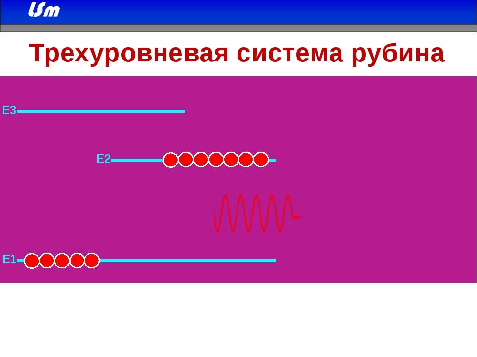 Трехуровневая система рубина Е1 Е3 Е2 Луч лаера генерируется в ходе согласов...