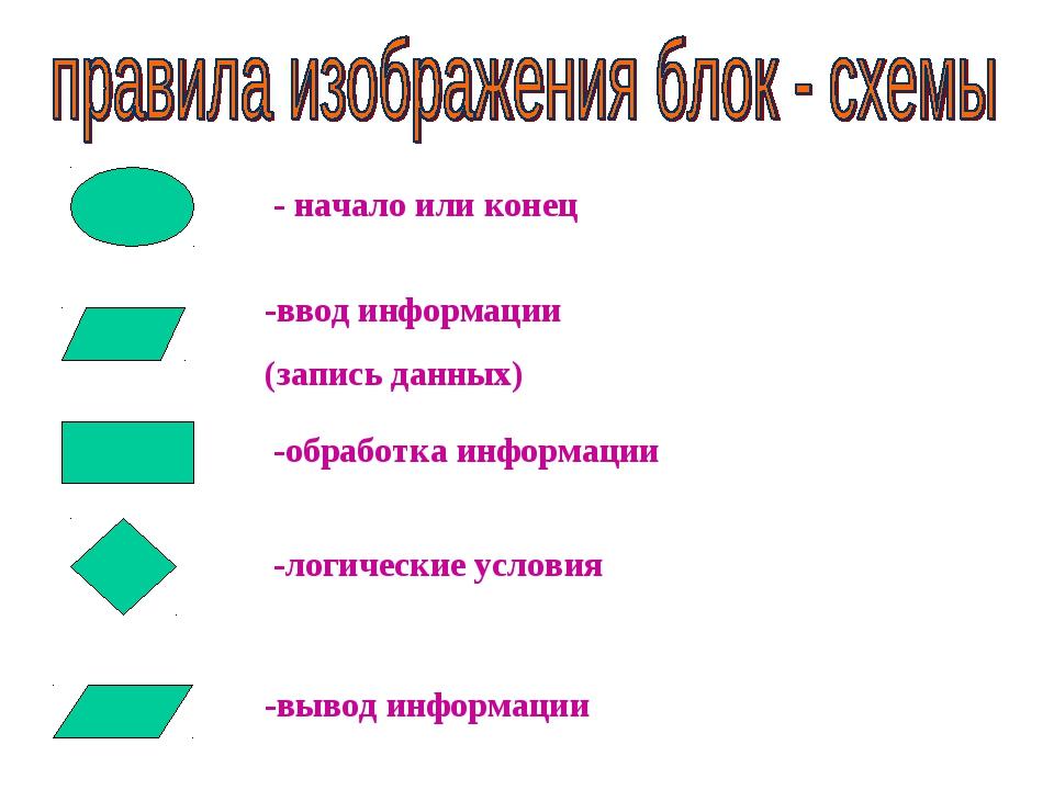 - начало или конец -ввод информации (запись данных) -обработка информации -ло...