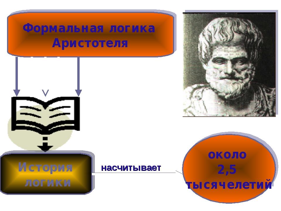 насчитывает около 2,5 тысячелетий Формальная логика Аристотеля История логики