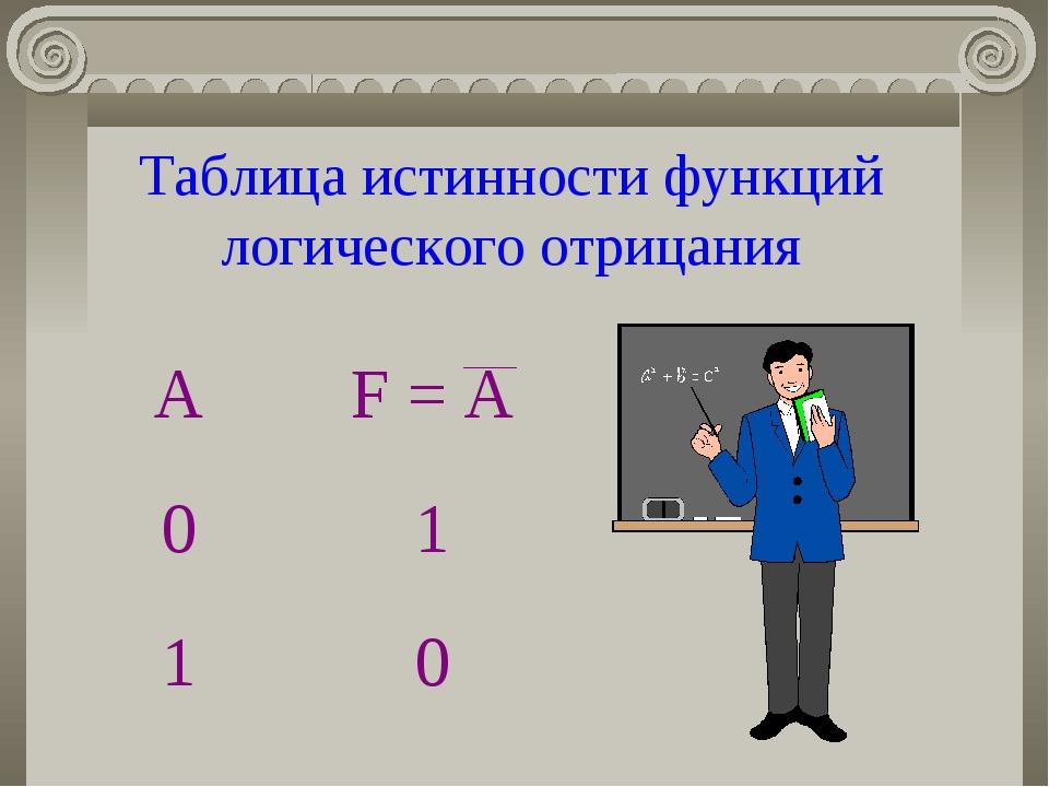 Таблица истинности функций логического отрицания AF = A 01 10