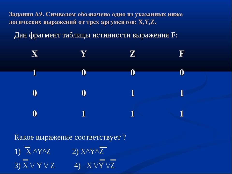 Задания А9. Символом обозначено одно из указанных ниже логических выражений о...