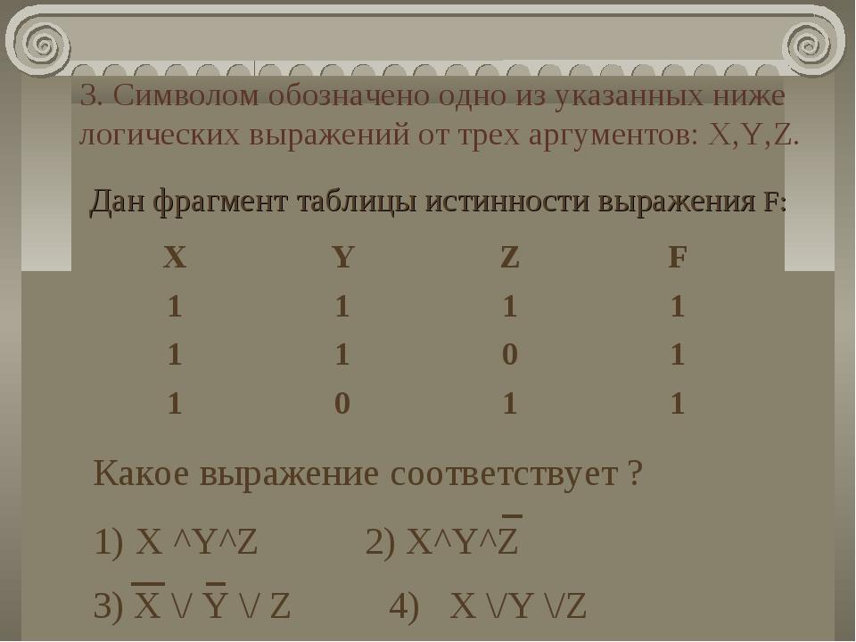 3. Символом обозначено одно из указанных ниже логических выражений от трех ар...