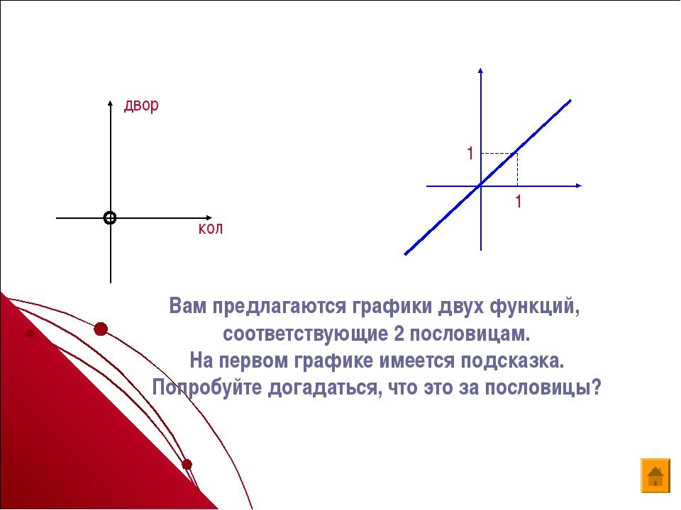 кол двор Вам предлагаются графики двух функций, соответствующие 2 пословицам...