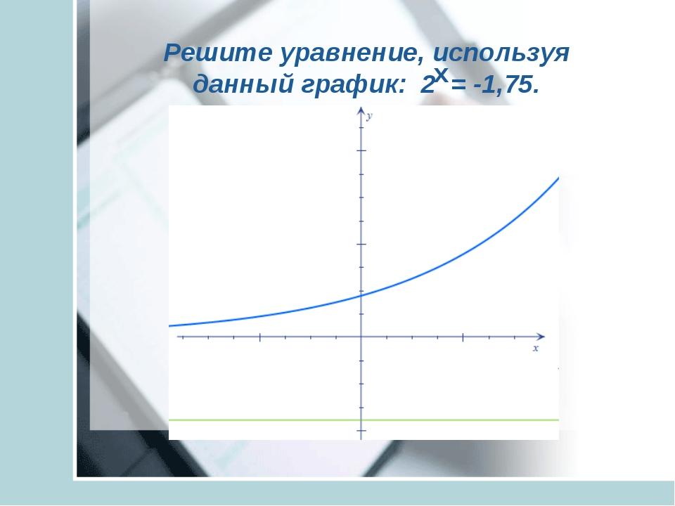Решите уравнение, используя данный график: 2 = -1,75. х
