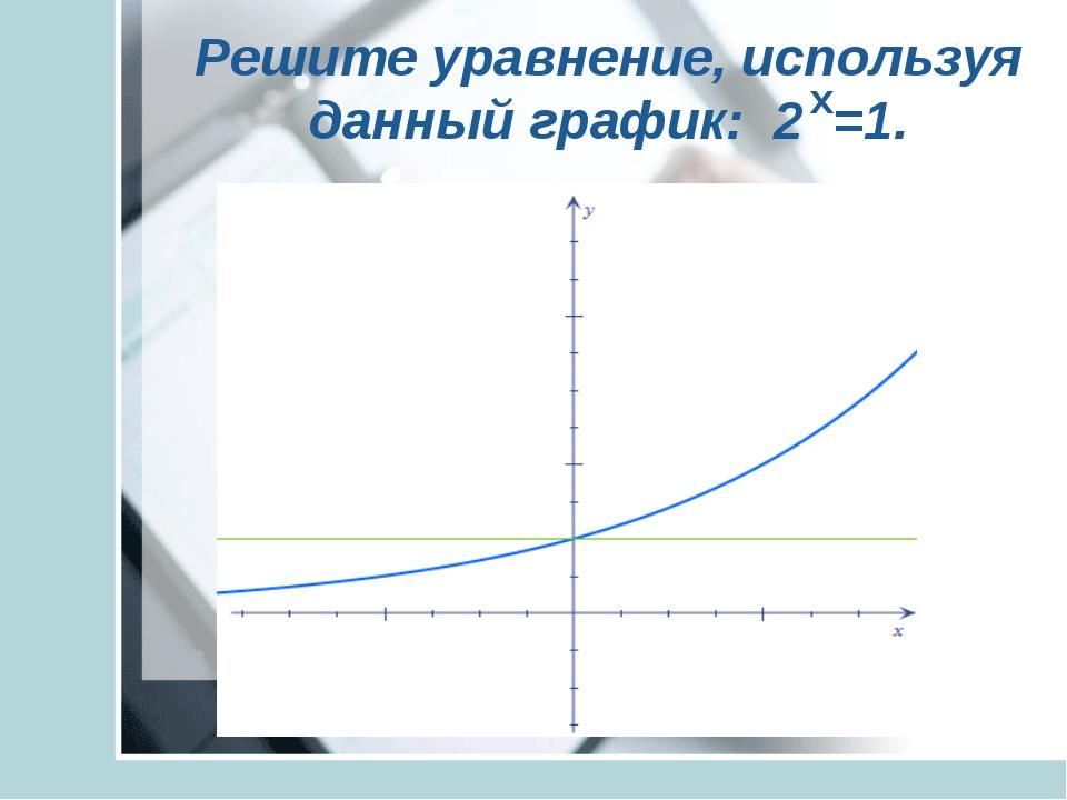 Решите уравнение, используя данный график: 2 =1. х