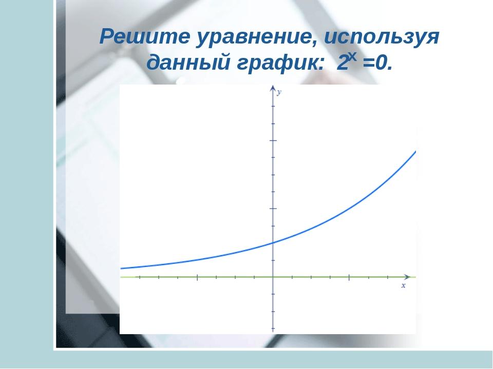 Решите уравнение, используя данный график: 2 =0. х