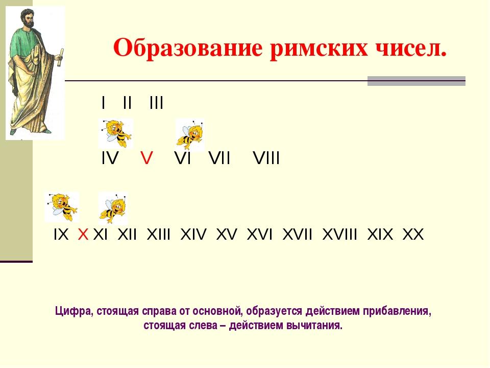 Образование римских чисел. I II III IV V VI VII VIII IX X XI XII XIII XIV XV...