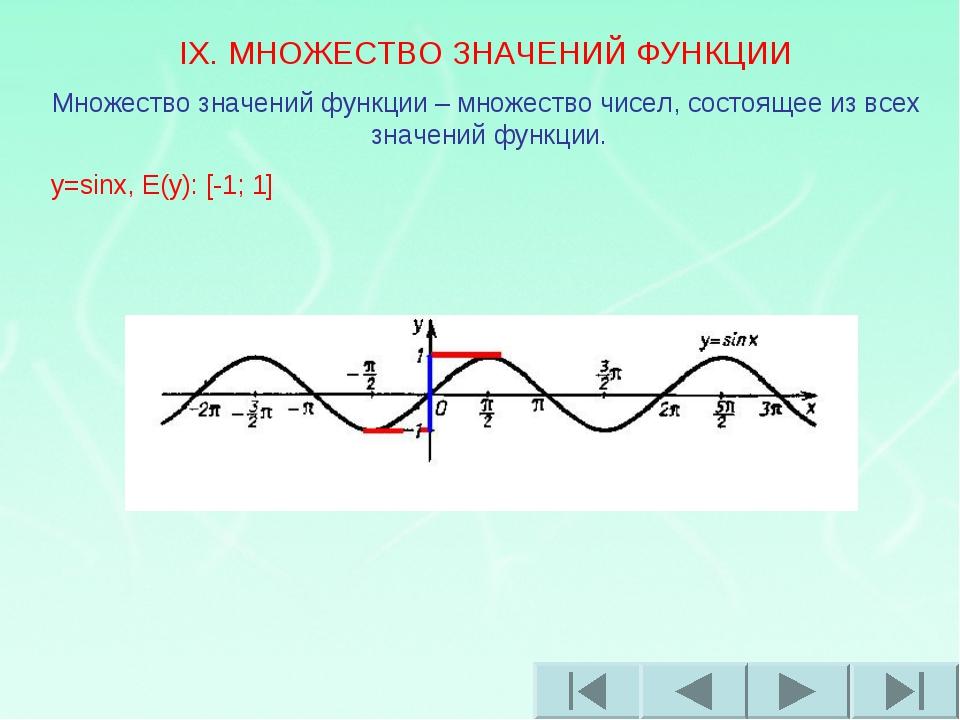 IX. МНОЖЕСТВО ЗНАЧЕНИЙ ФУНКЦИИ Множество значений функции – множество чисел,...