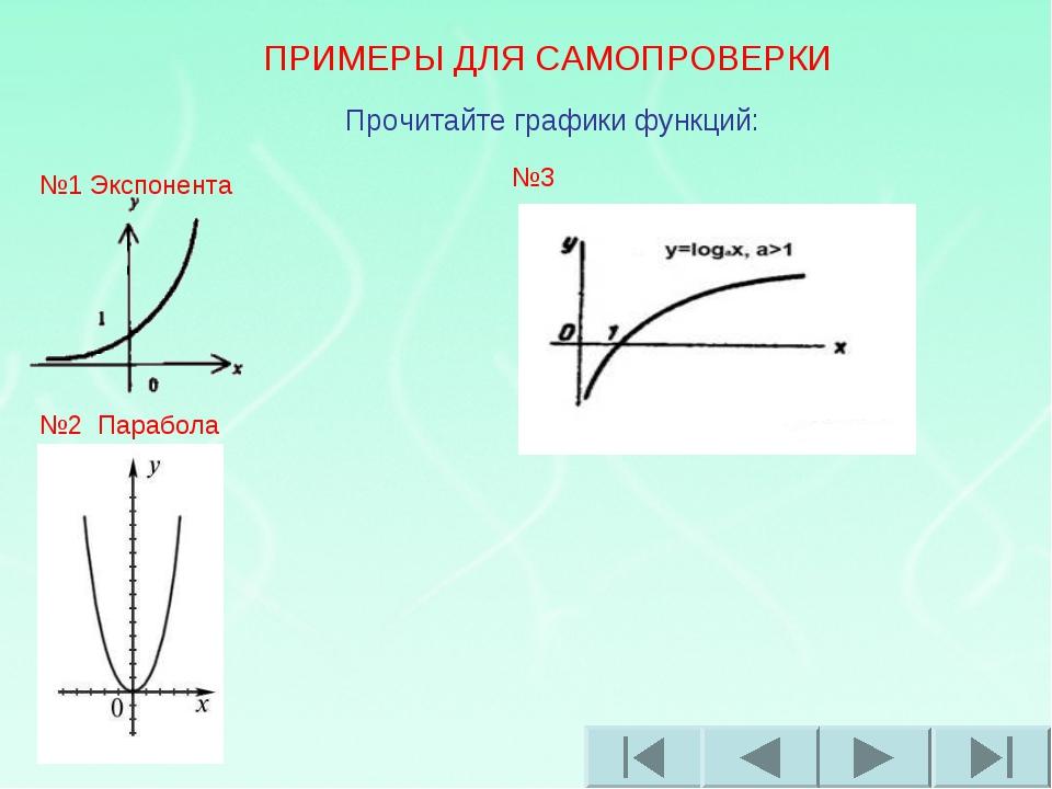 ПРИМЕРЫ ДЛЯ САМОПРОВЕРКИ Прочитайте графики функций: №1 Экспонента №2 Парабол...