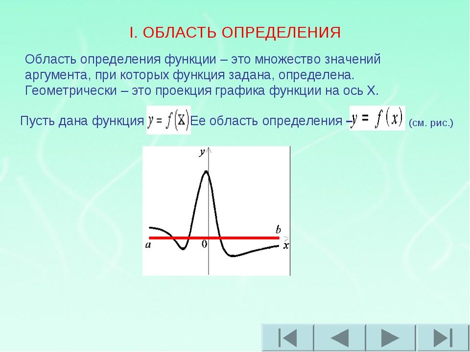 I. ОБЛАСТЬ ОПРЕДЕЛЕНИЯ Область определения функции – это множество значений а...