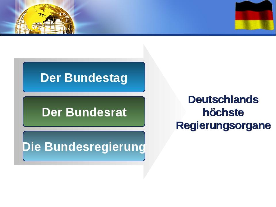 Der Bundestag Der Bundesrat Die Bundesregierung Deutschlands höchste Regierun...