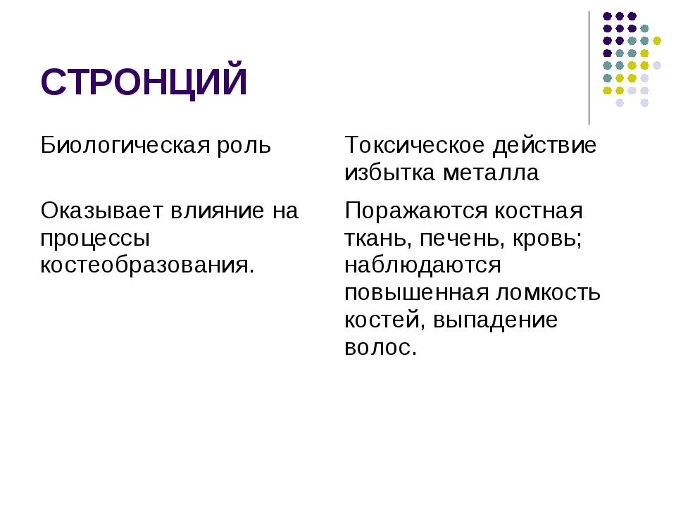СТРОНЦИЙ