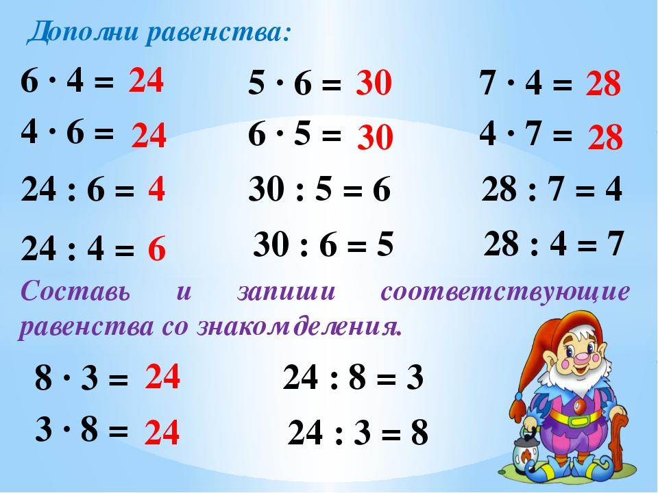 Дополни равенства: 6 ∙ 4 = 4 ∙ 6 = 24 24 Составь и запиши соответствующие рав...