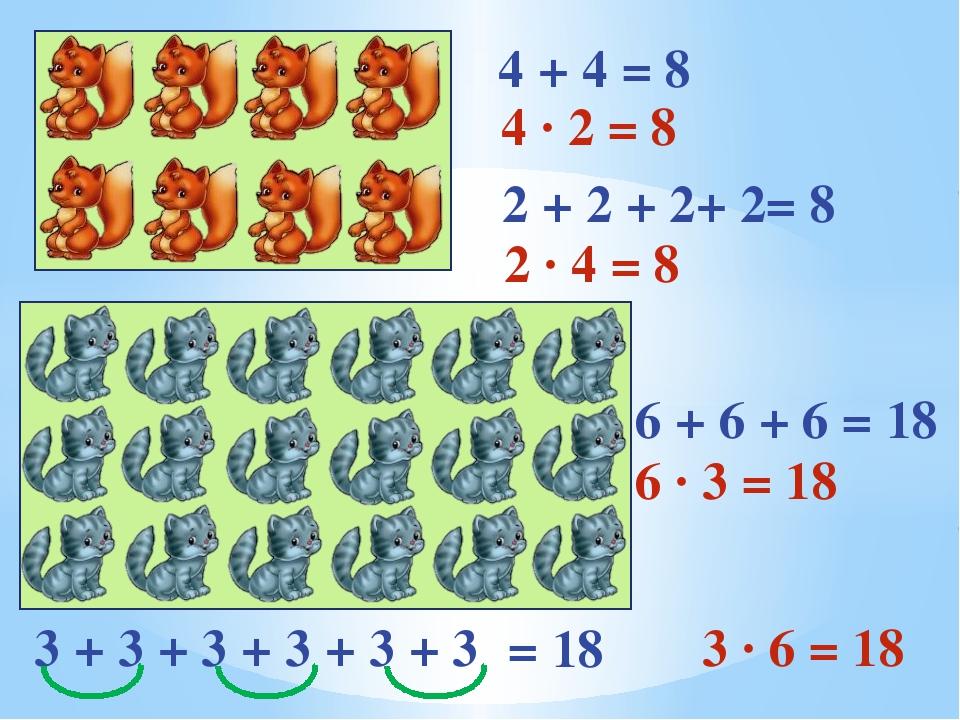 4 + 4 = 8 4 ∙ 2 = 8 2 + 2 + 2+ 2= 8 2 ∙ 4 = 8 6 + 6 + 6 = 18 6 ∙ 3 = 18 3 +...