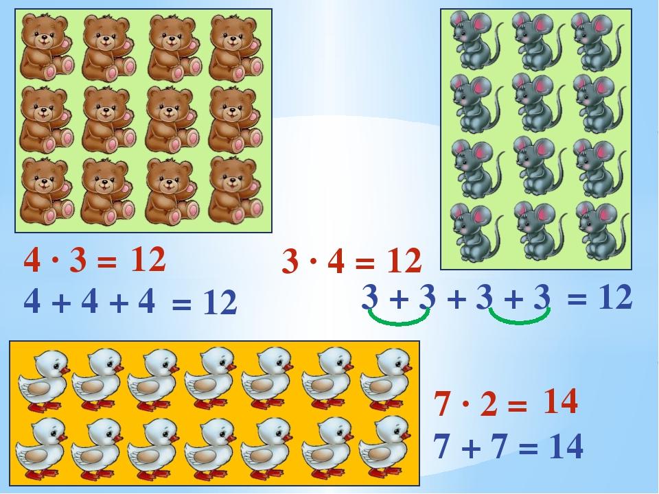 4 ∙ 3 = 4 + 4 + 4 = 12 12 3 ∙ 4 = 12 3 + 3 + 3 + 3 = 12 7 ∙ 2 = 7 + 7 = 14 14