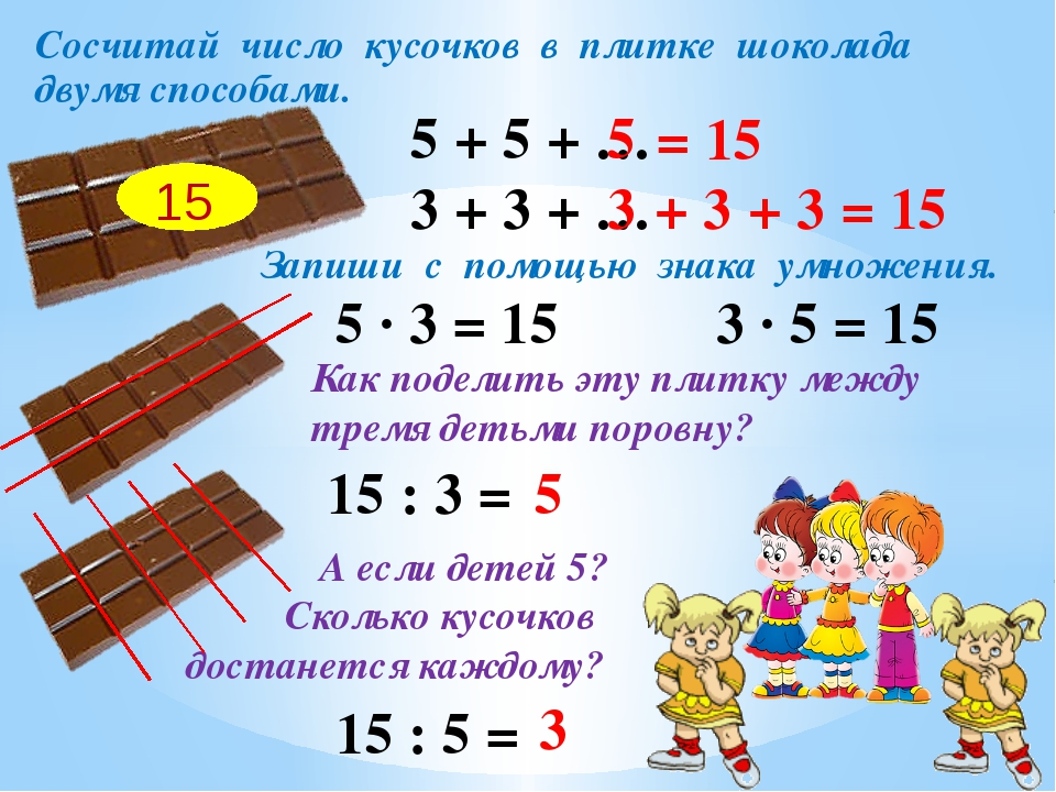 Сосчитай число кусочков в плитке шоколада двумя способами. 5 + 5 + … 5 = 15 1...