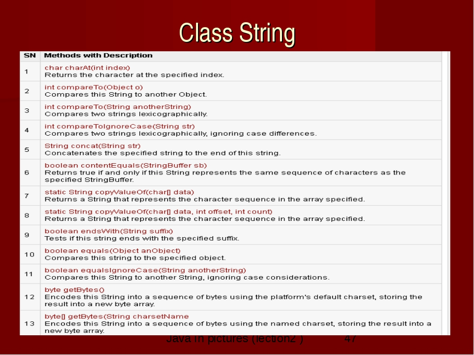 Class String Java in pictures (lection2 )