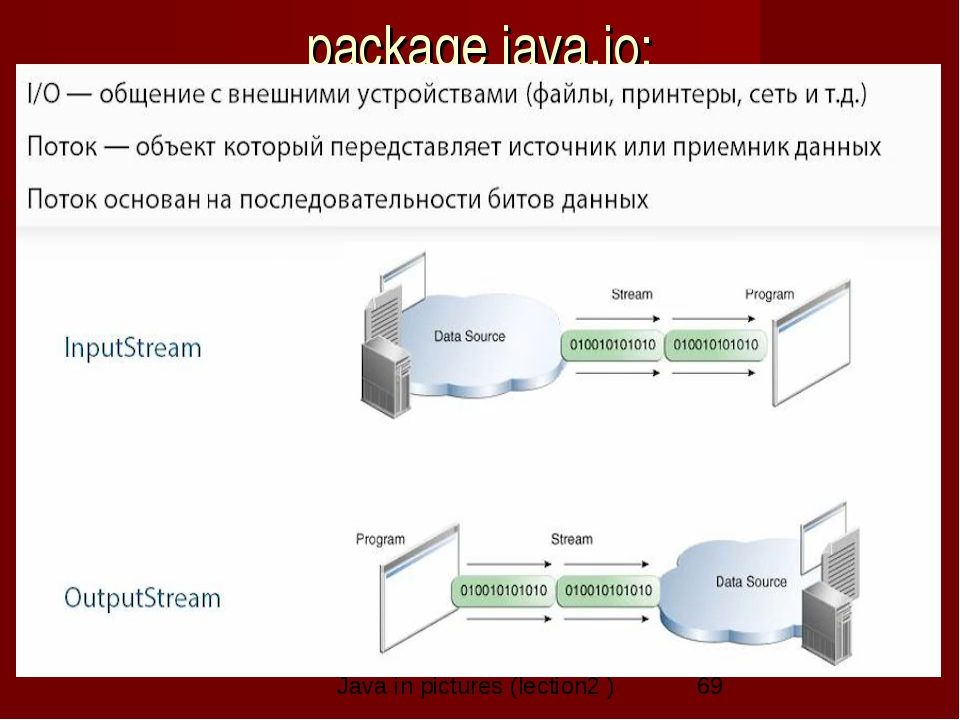 package java.io; Java in pictures (lection2 )