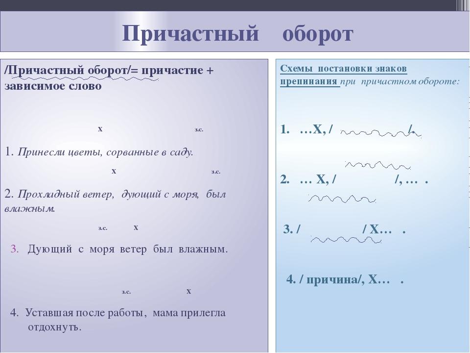 Причастный оборот /Причастный оборот/= причастие + зависимое слово Х з.с. 1....