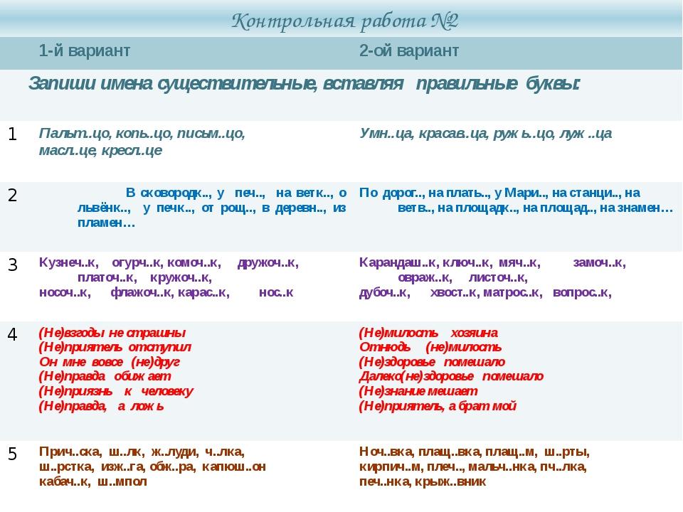 Контрольная работа №2 1-й вариант 2-ой вариант Запиши имена существительные,...