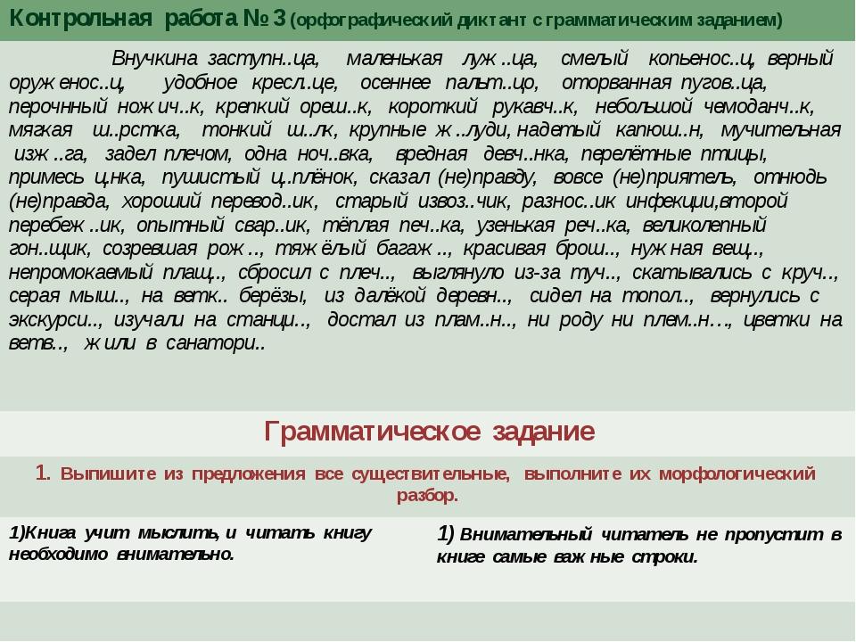 Контрольная работа № 3(орфографический диктант с грамматическим заданием) Вн...