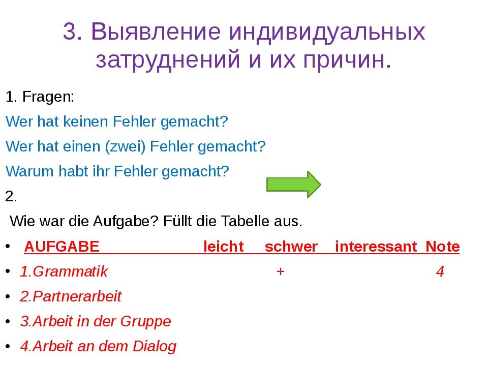 3. Выявление индивидуальных затруднений и их причин. 1. Fragen: Wer hat keine...