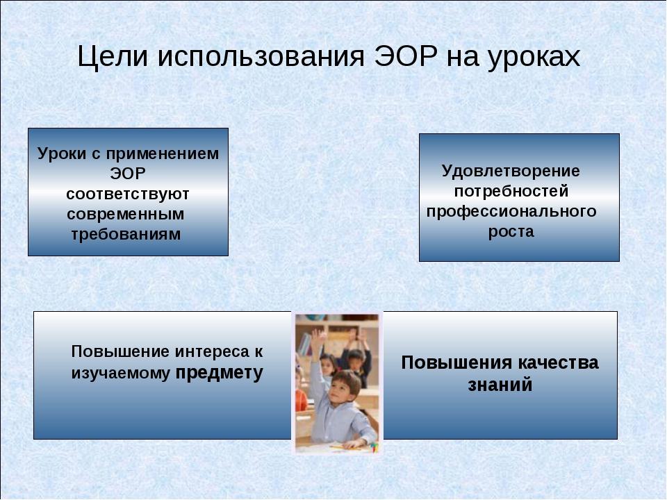 Цели использования ЭОР на уроках Уроки с применением ЭОР соответствуют соврем...