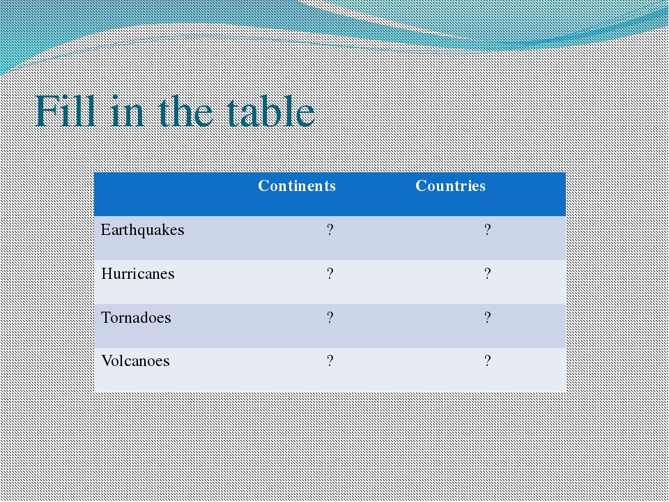 Fill in the table Continents Countries Earthquakes ? ? Hurricanes ? ? Tornado...