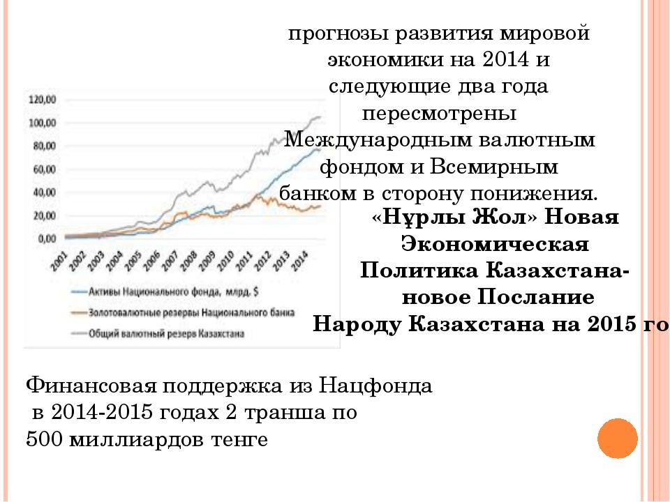прогнозы развития мировой экономики на 2014 и следующие два года пересмотрены...