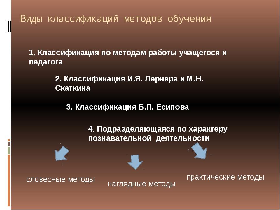 Виды классификаций методов обучения 2. Классификация И.Я. Лернера и М.Н. Скат...