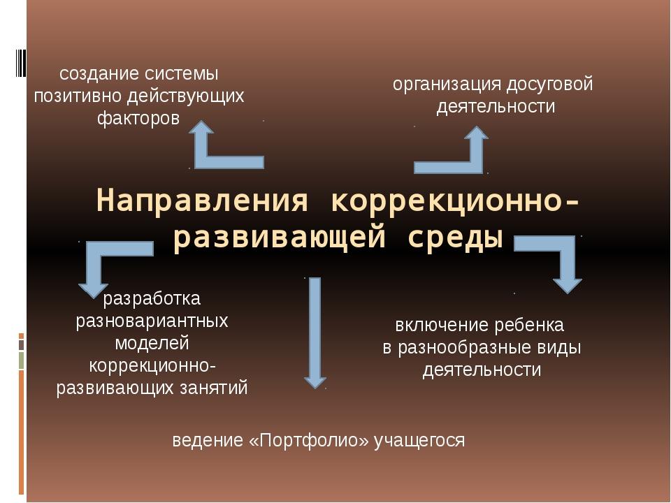 Направления коррекционно-развивающей среды создание системы позитивно действу...