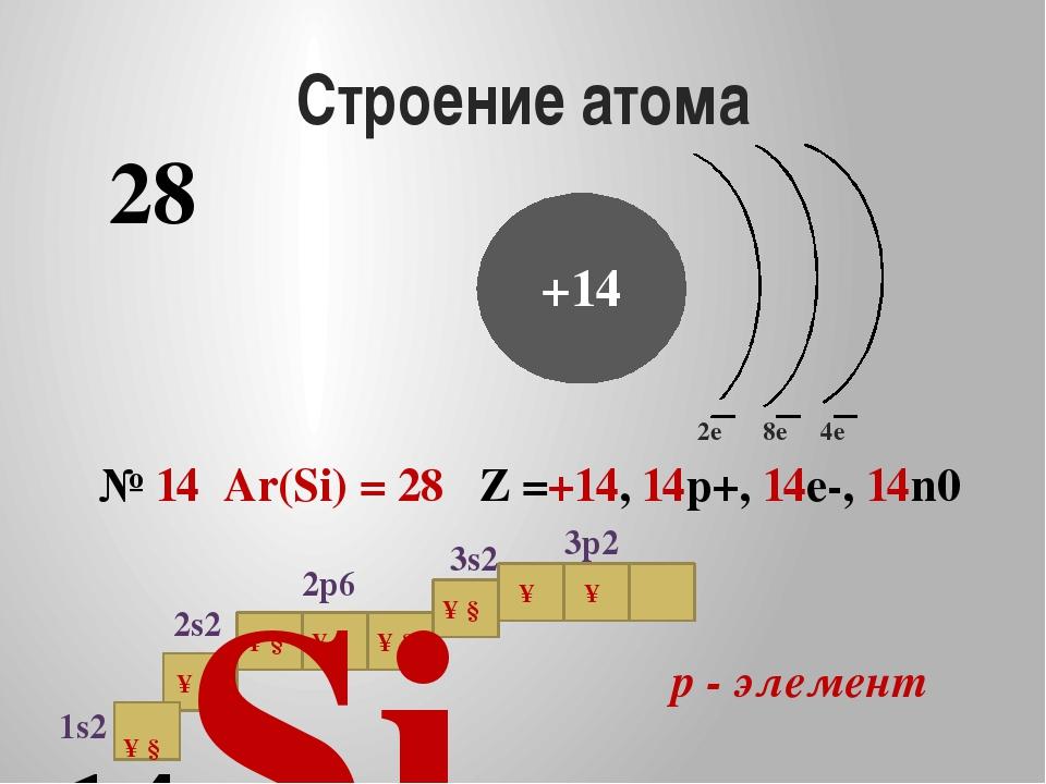 ↑ ↑↓ ↑↓ ↑↓ ↑↓ ↑↓ 1s2 Строение атома 14Si 2e 4e 8e № 14 Ar(Si) = 28 Z =+14, 14...