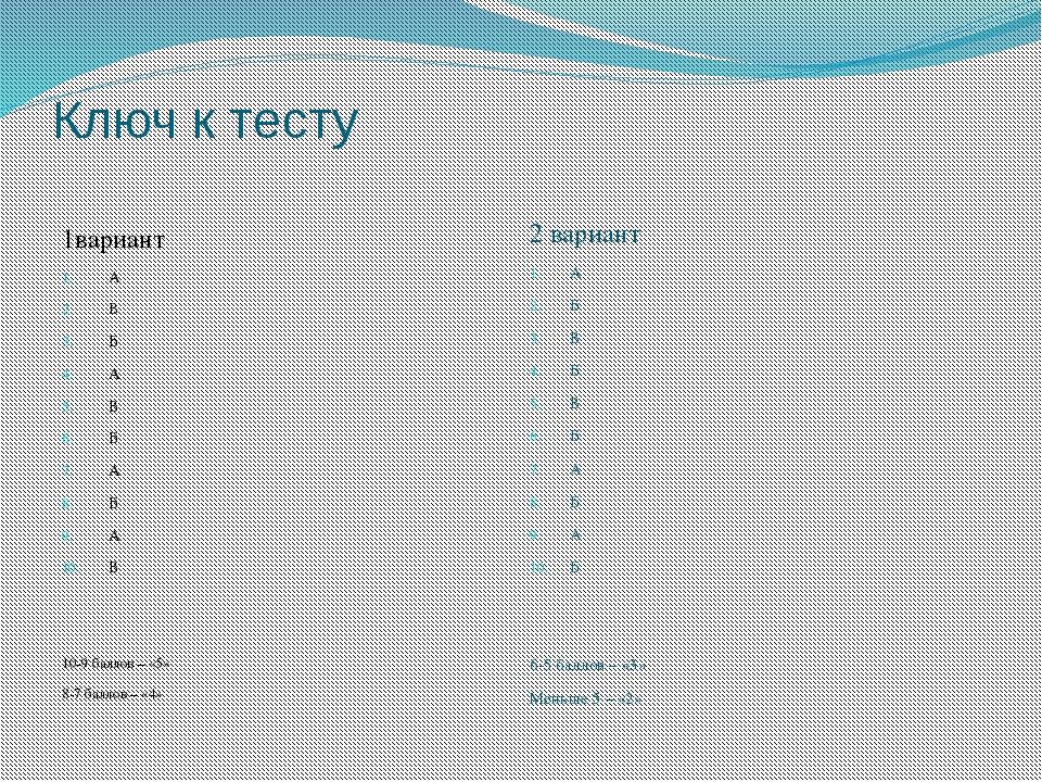 Ключ к тесту 1вариант А В Б А В Б А Б А В 10-9 баллов – «5» 8-7 баллов – «4»...