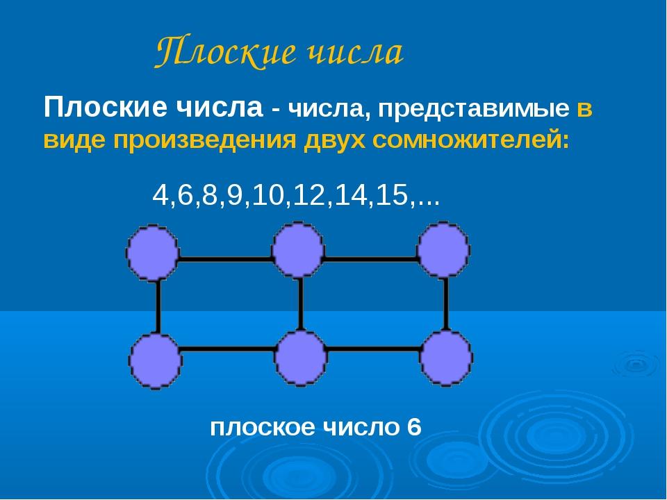 Плоские числа Плоские числа - числа, представимые в виде произведения двух со...