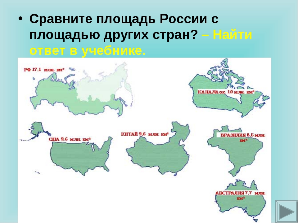 Сравните площадь России с площадью других стран? – Найти ответ в учебнике.