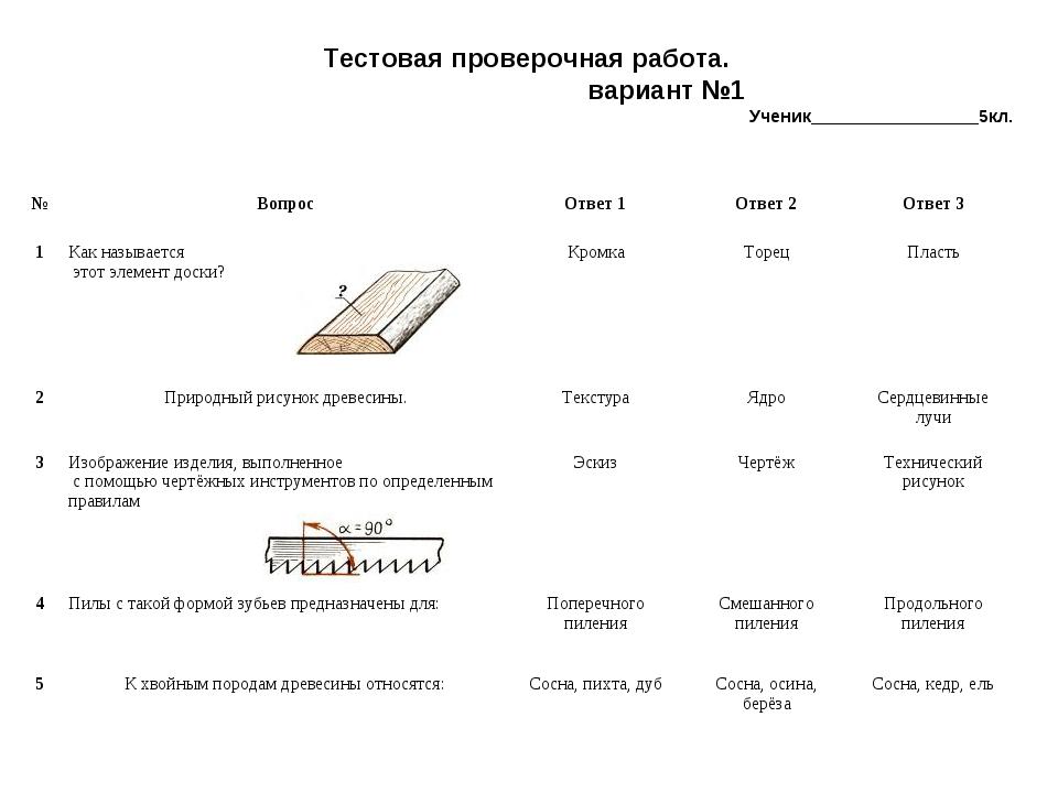 Тестовая проверочная работа. вариант №1 Ученик_________________5кл. №Вопрос...