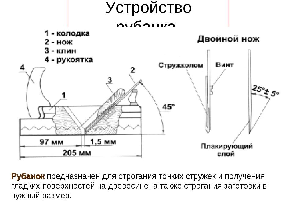 Устройство рубанка. Рубанок предназначен для строгания тонких стружек и получ...