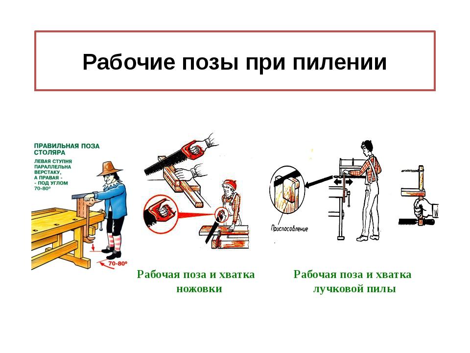 Рабочие позы при пилении Рабочая поза и хватка лучковой пилы Рабочая поза и х...