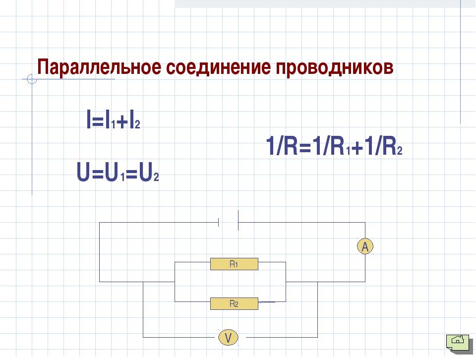 Параллельное соединение проводников А R2 R1 V U=U1=U2 I=I1+I2 1/R=1/R1+1/R2